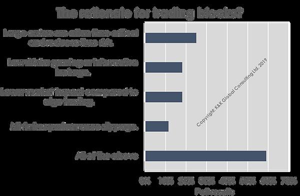 trading blocks.png