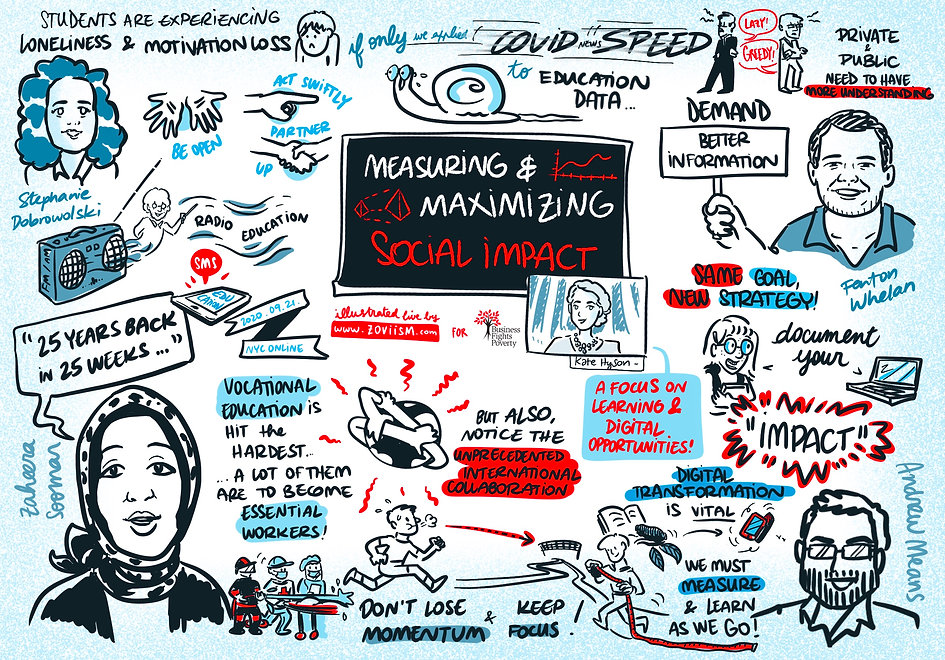 Measuring and maximizing social impact.J