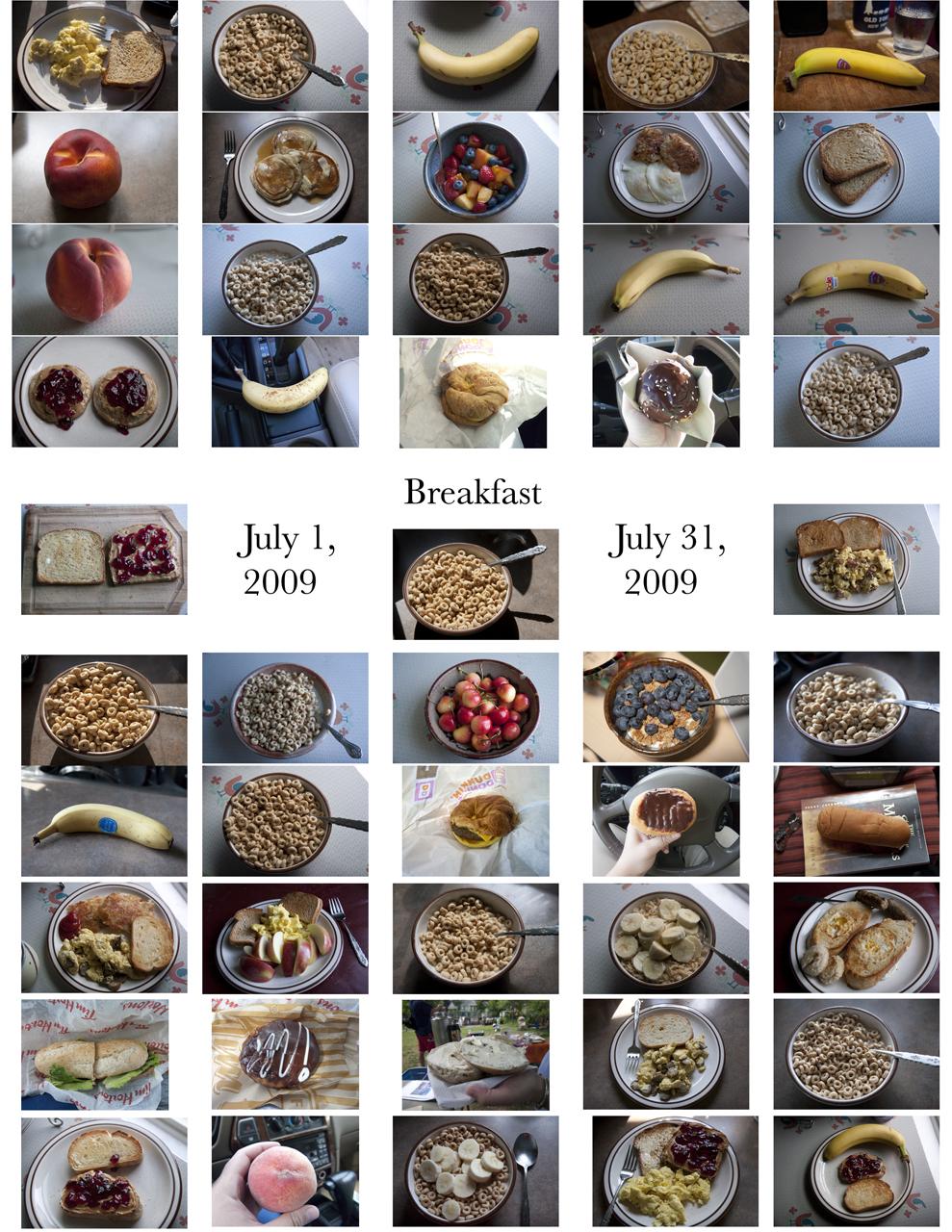 Breakfast; July 2009