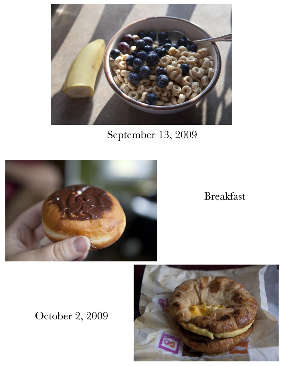 Breakfast; Meal Comparison
