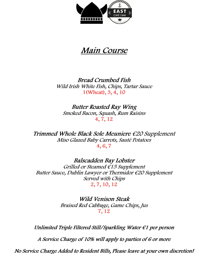 1st October 2021 Resident main menu.png