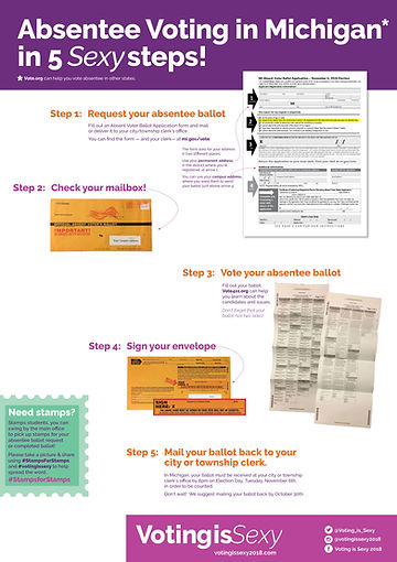 Absentee Voting in Michigan in 5 Sexy Steps! creative design informational poster with patch
