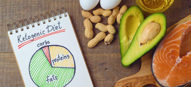 Carbs, Proteins & Fats!