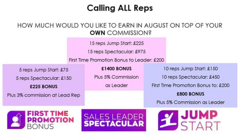 I'm Looking For More Serious Business Builders to Join My Award Winning AVON Team