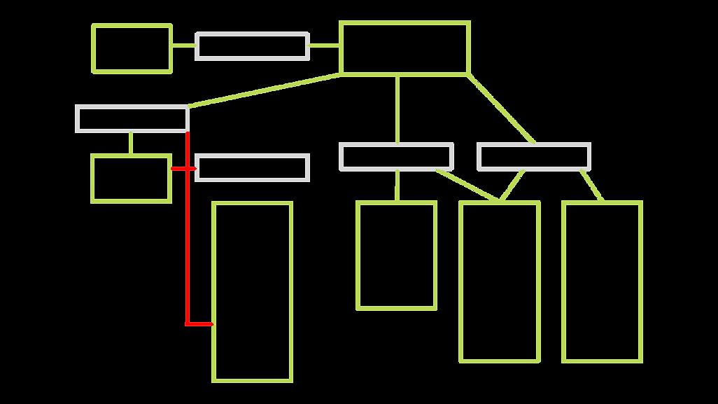 מודל-יום-סיירות-ניסוי.png