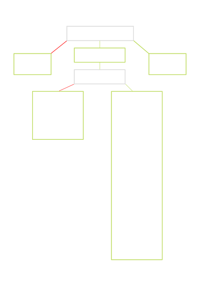 מודל גיבוש צנחנים