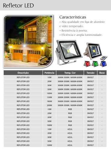 refletor-led-Pratic-Forros-Divisórias-So