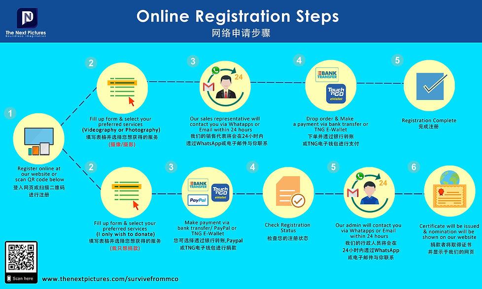 Online Registration Step_2 (1).jpg