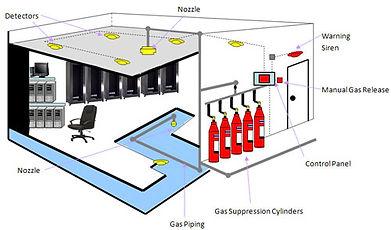 server room-2 fm-200.jpg