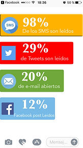 Redes sms.png