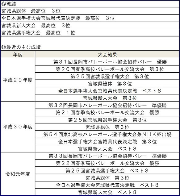 バレーボール部大会戦績.jpg
