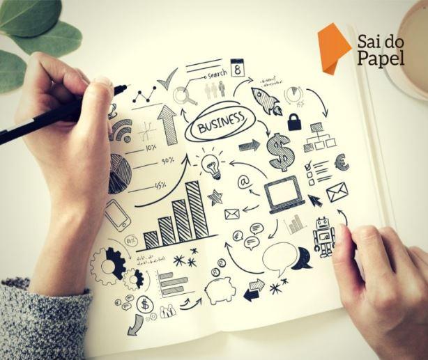 canvas, business model canvas, modelo de negócios, plano de negócios