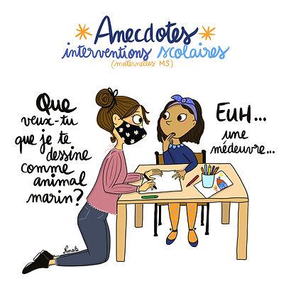 Anecdotes - Nina Bruneau