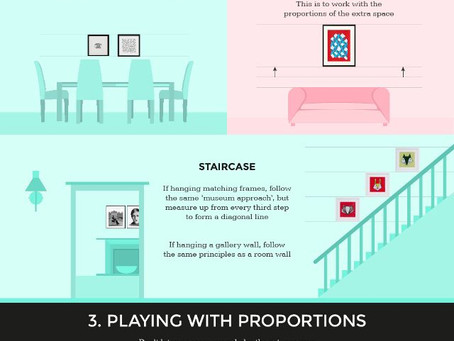 An Easy Guide To Interior Design