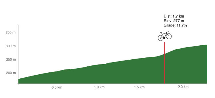 graph stage 2.jpg