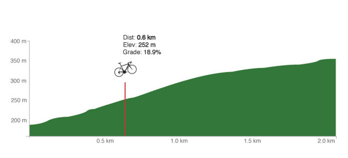 graph stage 3.jpg