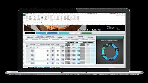 Orçamentos automatizaos - Versão River tables e marcenaria em geral