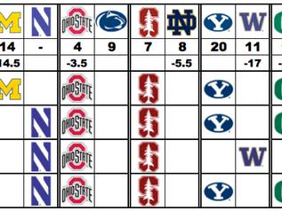 Seven Up: Staff NCAAF Picks – Week 5