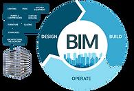 logo bim-2.png