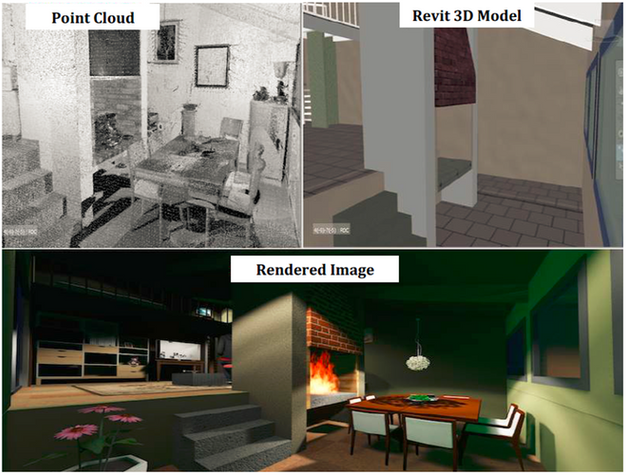 From Point cloud to 3D Revit model