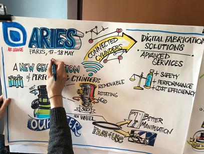 Graphic Recording at Aries Workshop, Air Liquide, Paris May 2018