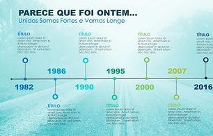 timeline-historico-linha-do-tempo-powerp