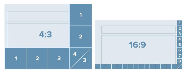 tamanho do slide powerpoint