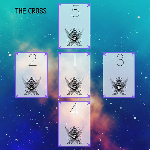 The Cross Spread