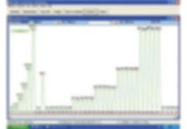 AMS Alliance Futura Software