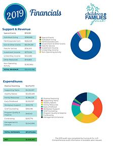 2019Financials.png