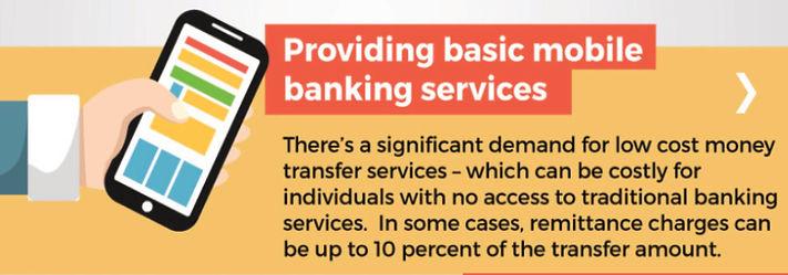 Slide1 Banking services.jpg