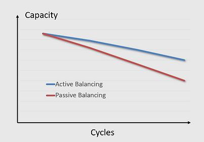 capacity balancing.png