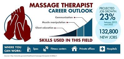massagetherapiststat.jpg