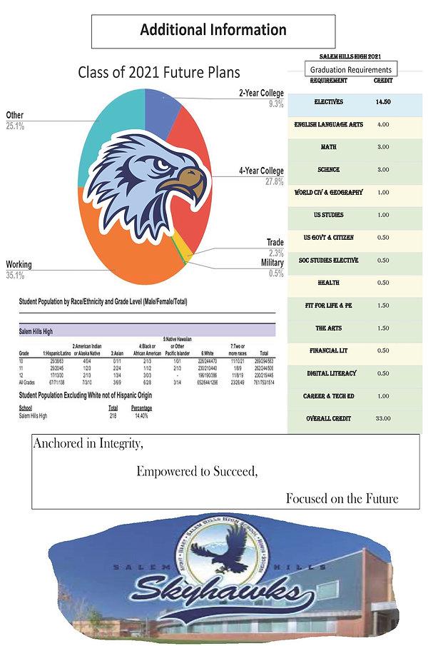 Salem Hills High 2021 Additional Information Pic.jpg