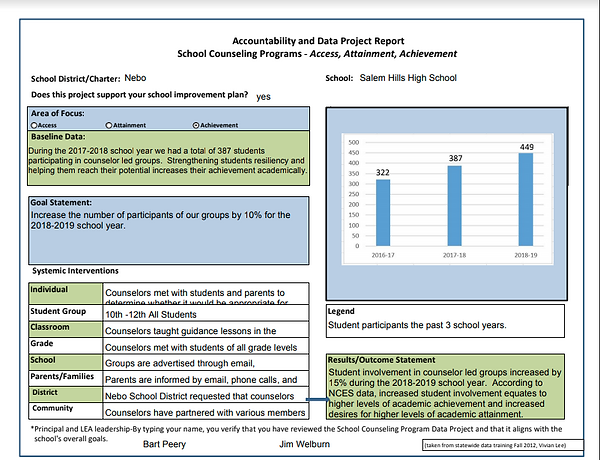SHHS Data Project.png