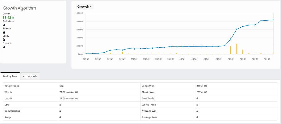 Growth algorithm april.png