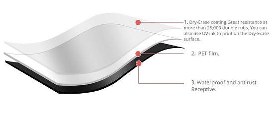 with-dry-erase-laminate.jpg
