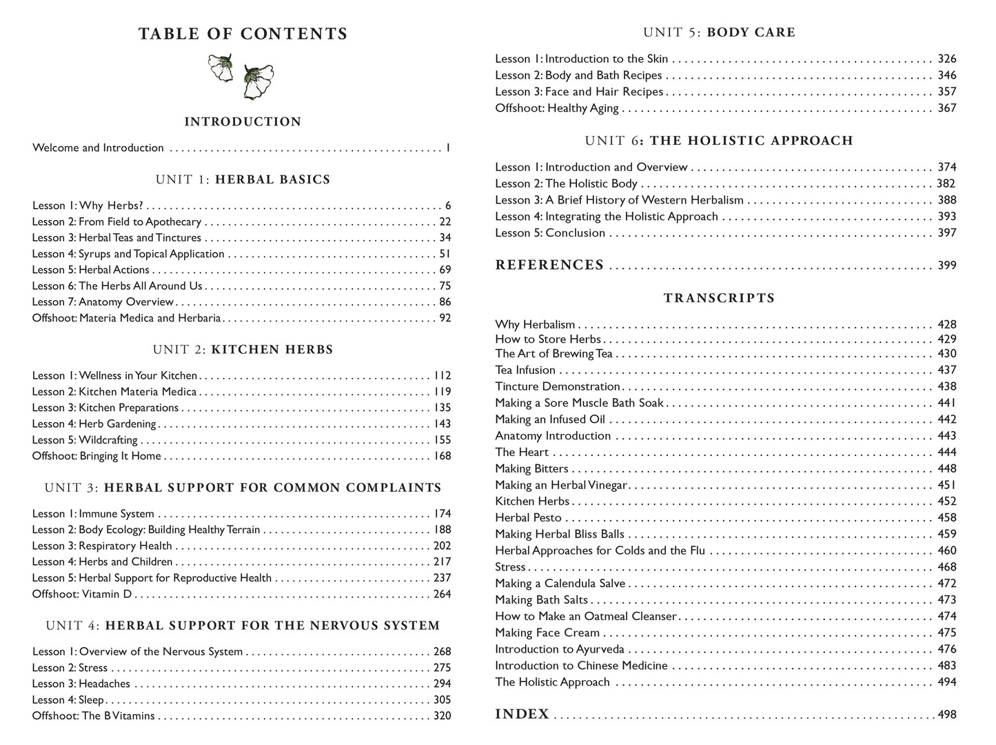 INTRODUCTORY HERBAL COURSE CONTENTS PAGE