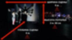 Райдер театра теней, технические требования для театра теней, технический райдер для театра теней, театр теней под ключ, театр теней москва, театр теней на праздник, шоу теней, райдер театра теней shadow lab