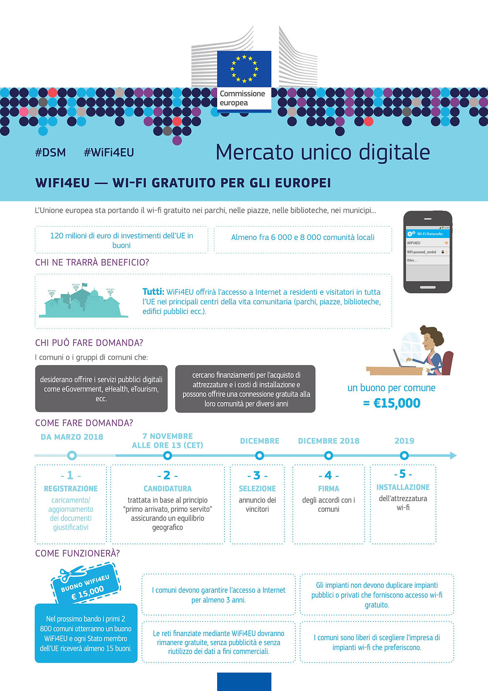 wifi4eu infografica