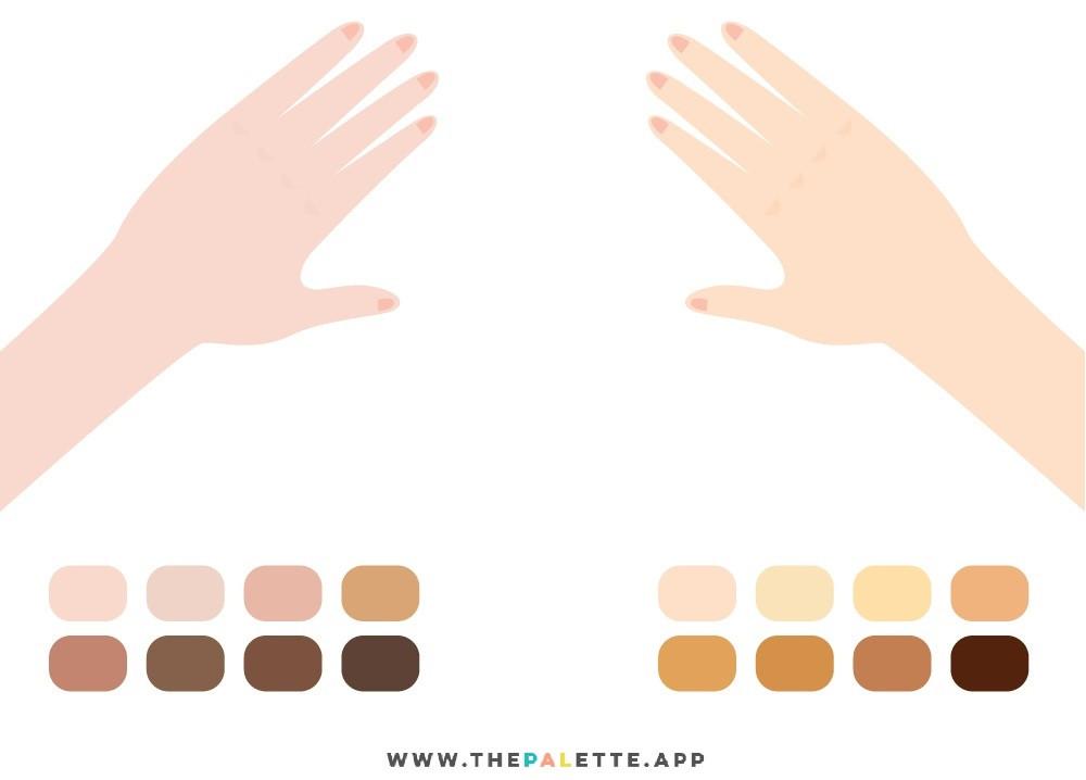 Cool vs warm skin undertone