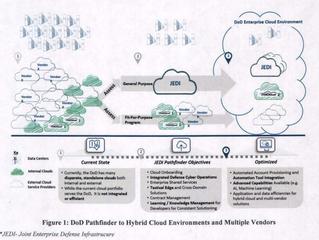 美國國防部雲端戰略以及絕地系統標案