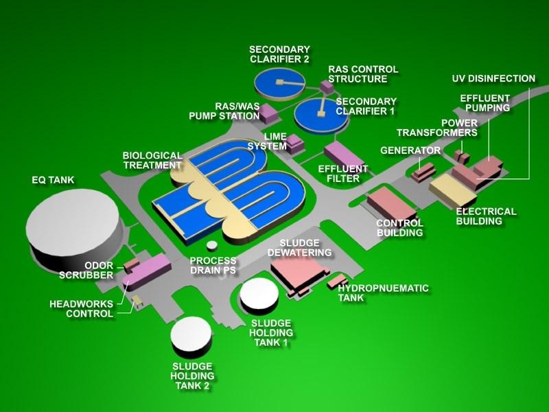 Site Plan 3-D