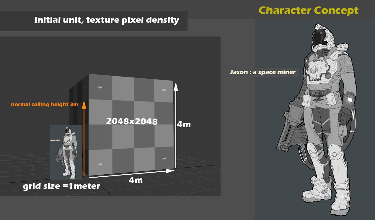 characterConceptTexel.jpg