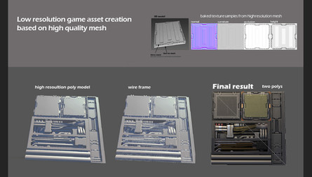 Optimized game level creation 3D modeling tool -->Unity Pipeline