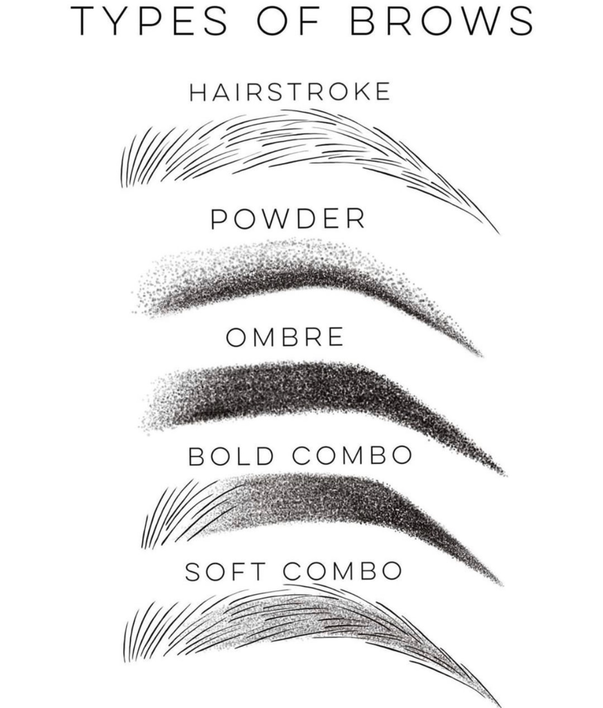Examples of different types of microblading techniques