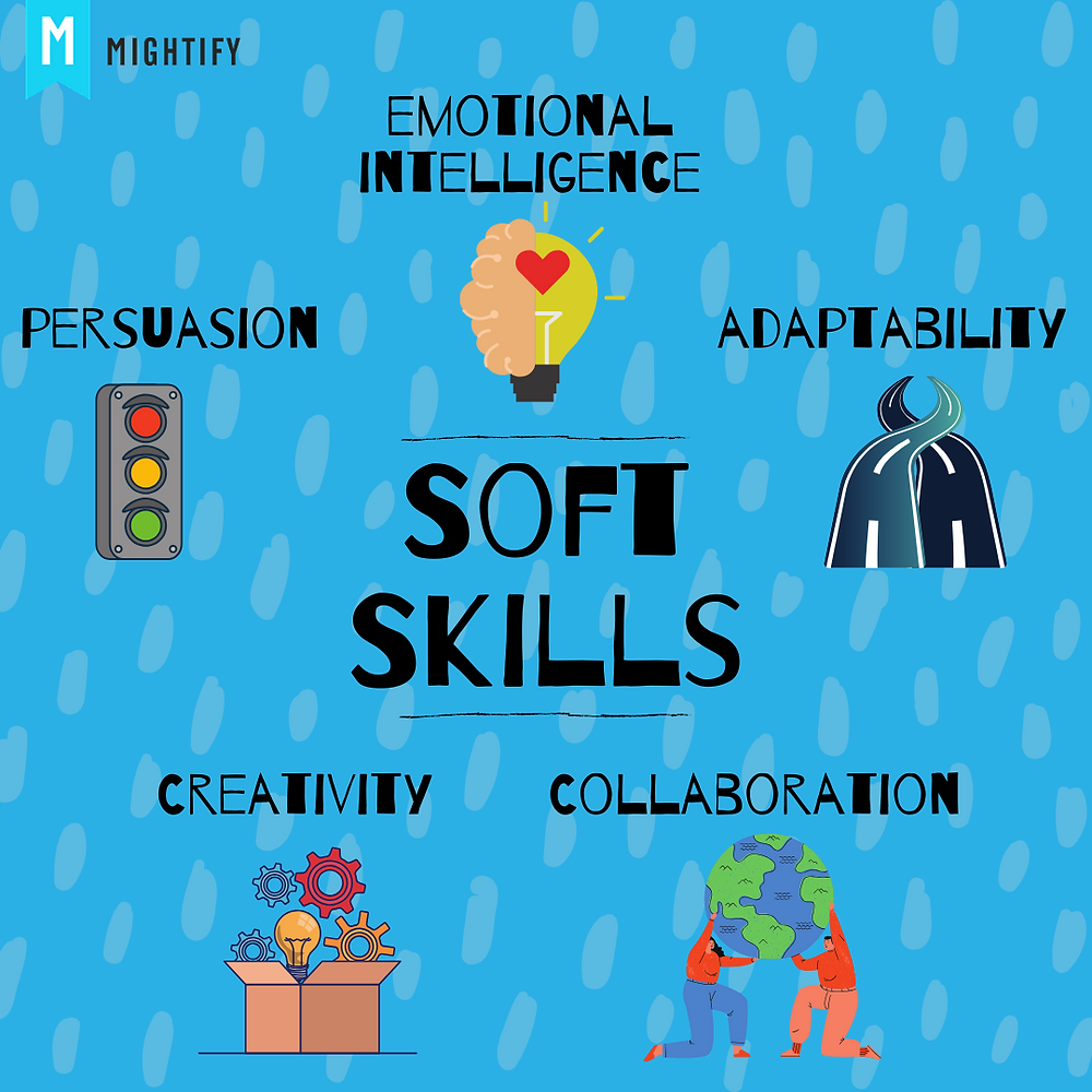The Most In-Demand Soft Skills