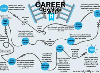 The Career Change Journey