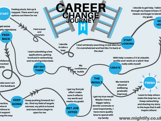 The Career Change Journey