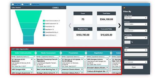 v21 ACT Opportunity Pipeline_edited.jpg